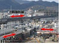 JR姫路駅付近高架化(JR山陽本線、山陽新幹線、山陽電鉄線の交差箇所)