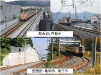 JR嵯峨野線複線化工事(複線化区間を走行する列車)