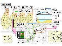 河川氾濫予測システムの表示画面(千種川水系)
