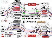 線路競合の解消に向けた設備改良計画(新大阪駅)