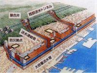 大容量送水管整備事業の概念図